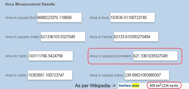 dead sea marked for area measurement in square kilometer, area calculated vs wikipedia