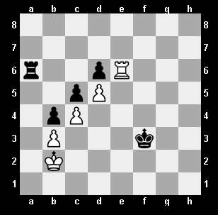 world chess chmpionship 2012 tiebreaker game 4 end position