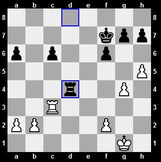 world chess championship 2012 sixth game end position
